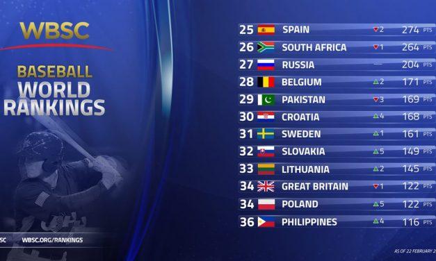 USA nuevo N° 1, pasa a Japón en el Ranking Mundial de Béisbol WBSC