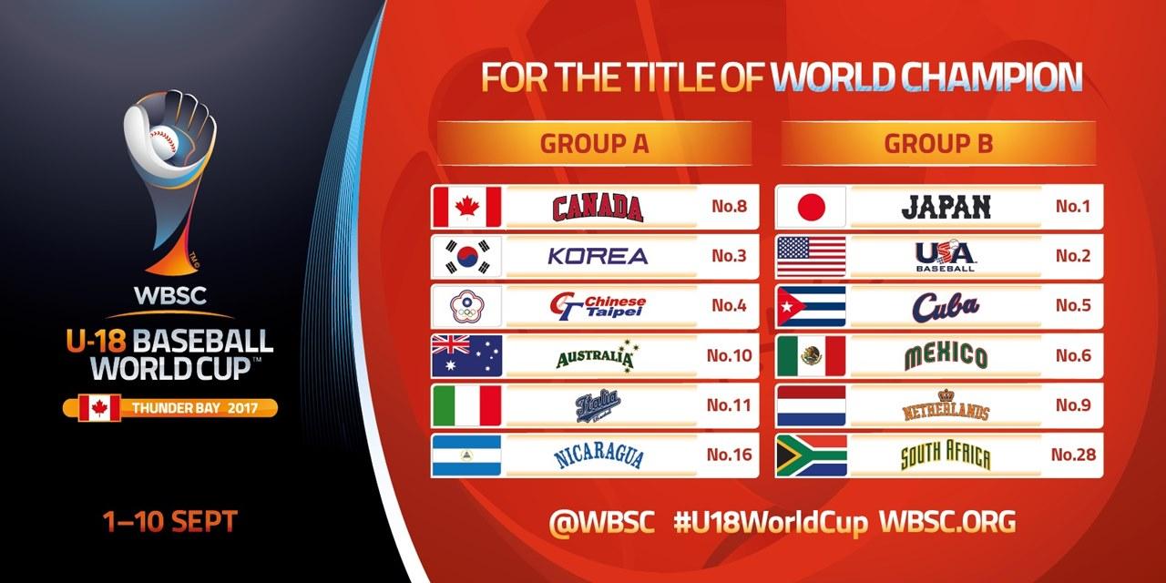 Groups - U-18 Baseball World Cup 2017 web