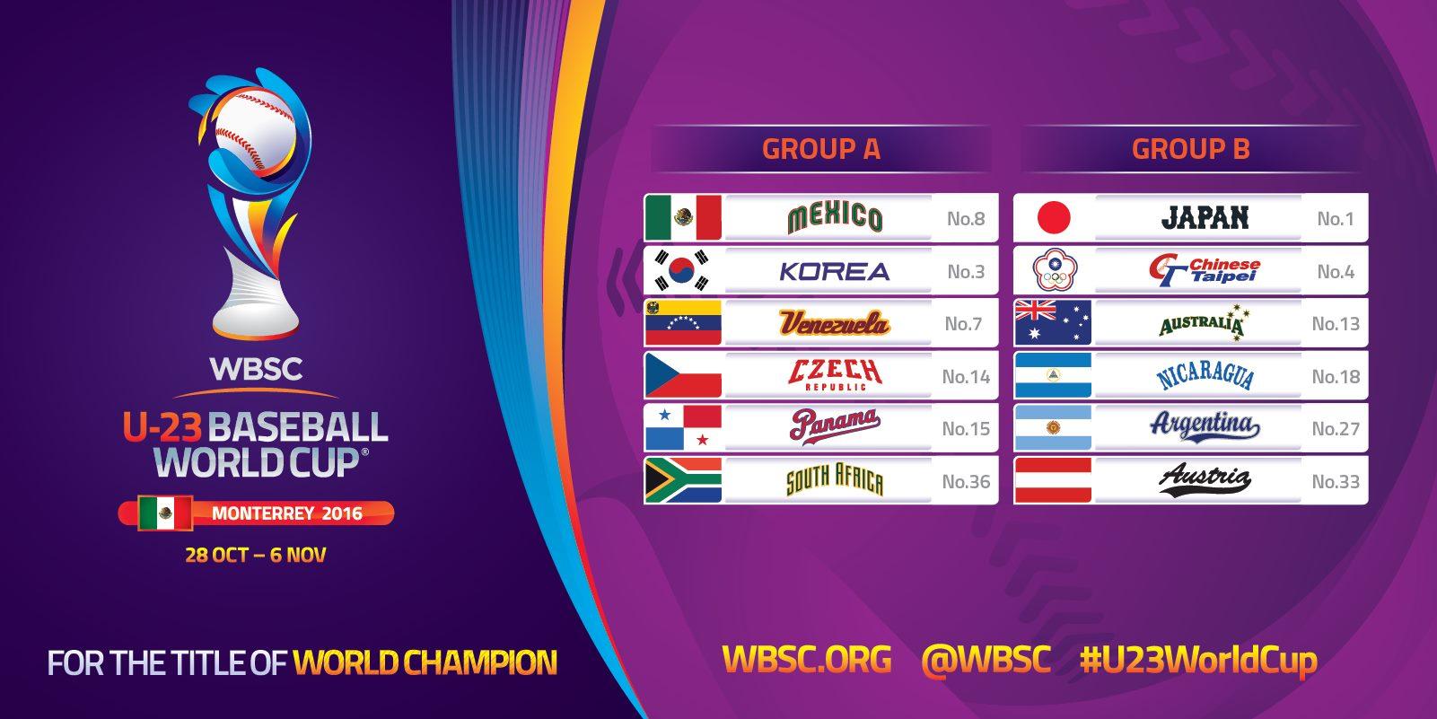 Groups U-23-Baseball-World-Cup-2016
