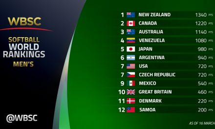 WBSC announces new 2016 Men's Softball World Rankings