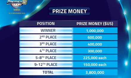 Prize Money to Near US$ 4 Million for Inaugural WBSC Premier12