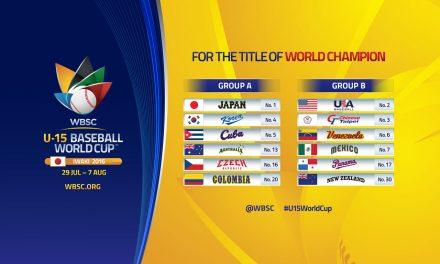 WBSC revela Grupos, nueva Imagen de la Copa Mundial de Béisbol Sub-15 2015 En Iwaki, Japón
