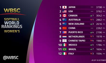 WBSC anuncia nuevas Clasificaciones Softbol Femenino Mundial 2016