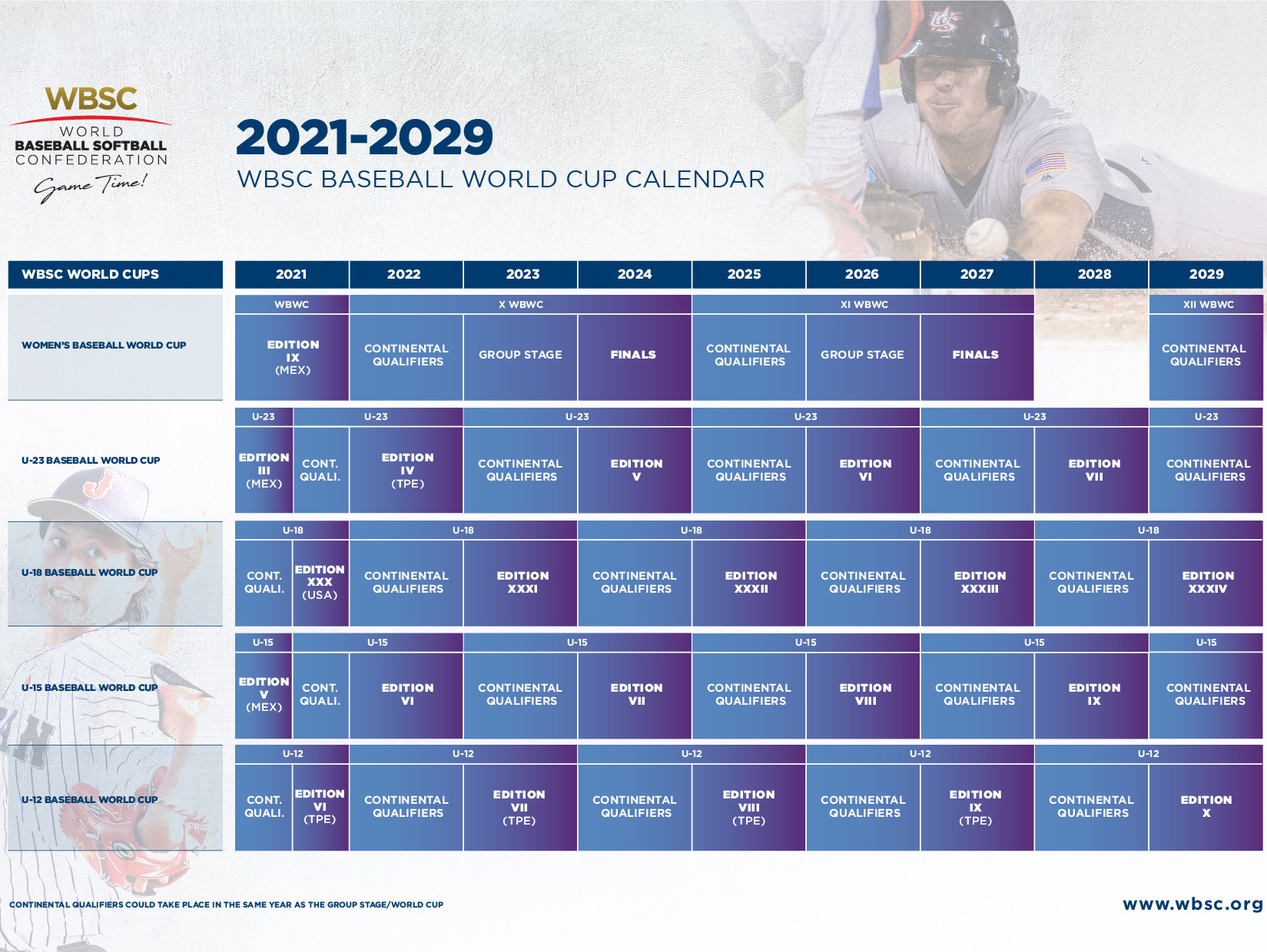 WBSC Baseball Calendar