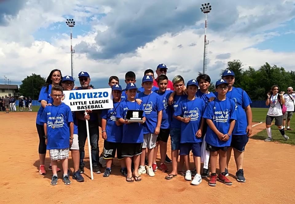Torneo Regioni 2018 Abruzzo