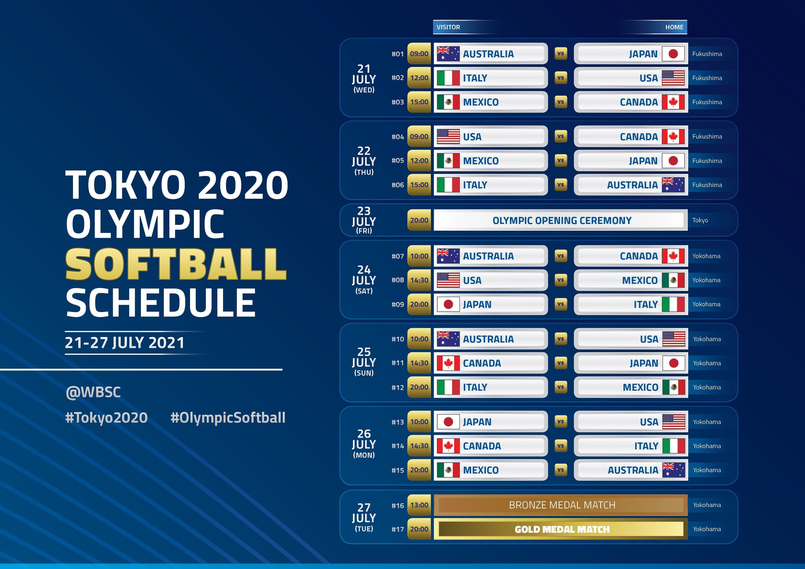 Tokyo 2020 – Olympic Softball Schedule
