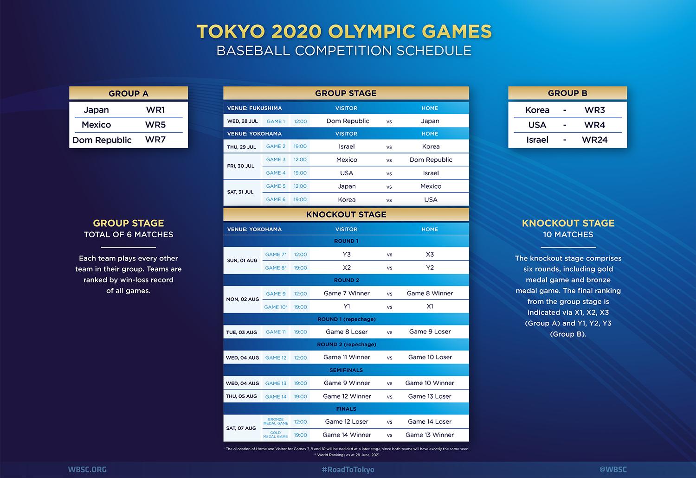 Tokyo 2020 – Olympic Baseball