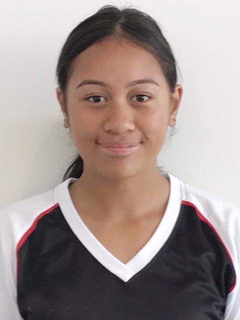 U-19 Women's Softball World Cup 2019