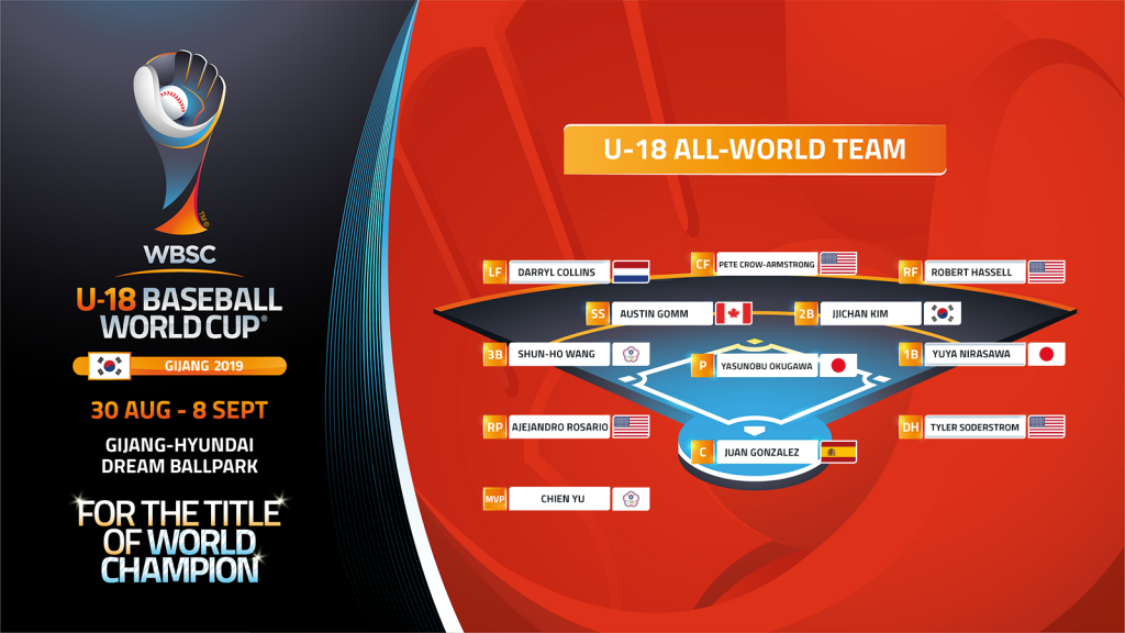 The All World Team