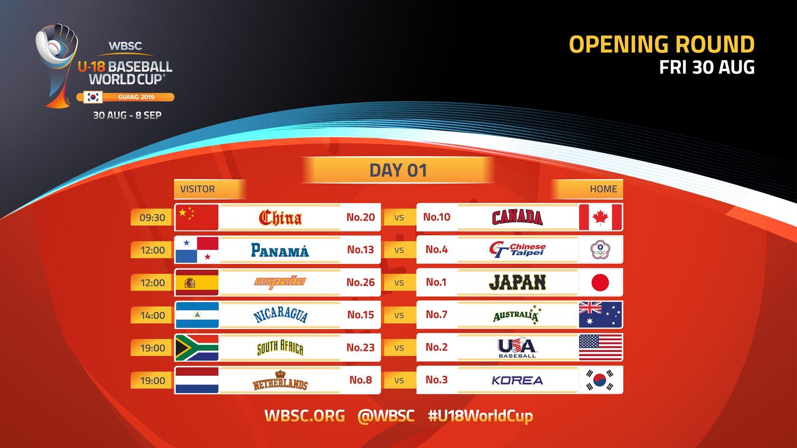Game Schedule World Cup 2020.Wbsc World Baseball Softball Confederation