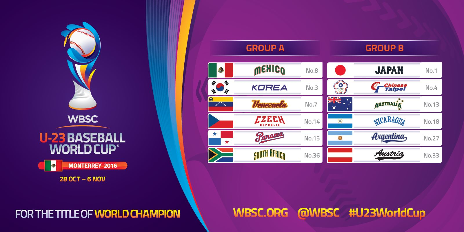 Groups U-23-Baseball-World-Cup-2016