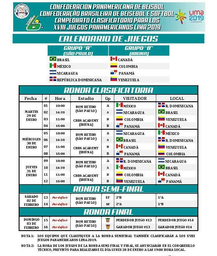 Pan American Games baseball qualifier schedule