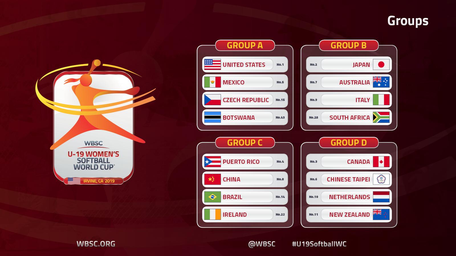U-19 Women's Softball World Cup groups